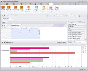 Dowolne analizy danych
